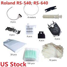 Roland RS-540 / RS-640 Maintenance Kit USA