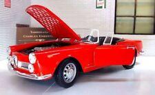 Artículos de automodelismo y aeromodelismo Alfa Romeo color principal rojo