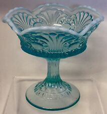 Vintage Handmade Fenton Tokyo Ice Blue Opal Glass Ruffled Pedestal Compote