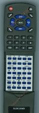 Ersatz Fernbedienung für Onkyo TX8222, RC666S, 24140666, TX8255