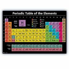 Periodic Table Science Poster Laminated Chart Teaching Elements Classroom Black
