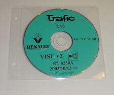 Schematics On Cd Renault Trafic Stand - Year 2003