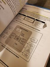 PMBOK Guide: A Guide to the Project Management Body of Knowledge by PMI.
