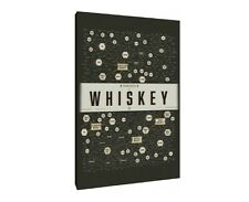 World of Whiskey 30x20 Inch Canvas - Framed Picture Print