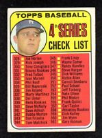 1969 Topps #314 4th Series Unmarked Checklist Don Drysdale Baseball Card EX