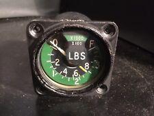 Fuel Contents gauge Ref No - 6A/4739