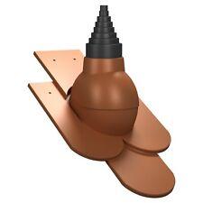 Antennendurchgang für Doppeldeckung aus Biberschwanzziegel Antennendurchführung