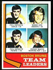 1974-75 TOPPS HOCKEY #28 BOBBY ORR PHIL ESPOSITO JOHNNY BUCYK NM BRUINS LEADERS
