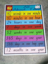 Teacher Resource MATHS A4 Poster Chart ALL ABOUT TIME Primary High School  BN