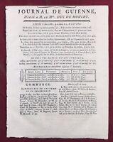 Vite Bordeaux 1788 Bordeaux Villenave Bègles Blanquefort Gironda Giornale