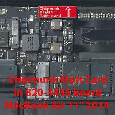 Matt card: Apple EFI Firmware Unlock Tool for MacBook Air (unlocks one Mac)