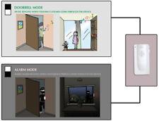 Movement Sensing Doorbell & Motion Sensor Door Alarm