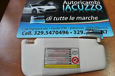 ALETTA PANTINA PARASOLE NUOVA CON TASCA DX FIAT GRANDE PUNTO