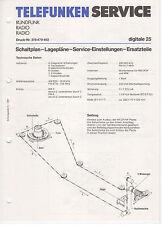 Service Manual Telefunken Rundfunk Radio Digitale 25 (126)