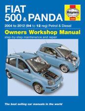 Revistas, manuales y catálogos de motor Panda Fiat