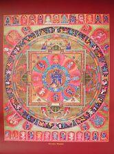 Tibetan Thangka Poster for Dharma Practice HAYAVAJRA MANDALA