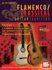 Flamenco guitare classique tradition