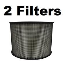 2 HEPA Replacement Filters for Filter Queen Defender 4000 7500 360 HEPA PLUS