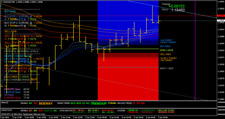 THE ULTIMATE FOREX SIGNAL INDICATOR- New