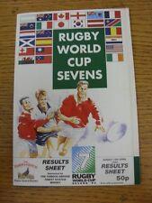Programa de Unión de Rugby 18/04/1993: World Cup Sevens-finales día [at Murrayfield]