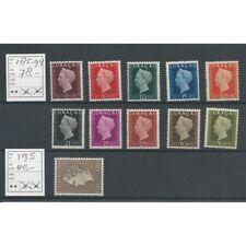 Curacao 185-195 Wilhelmina 1948 MNH/postfris CV  118 €