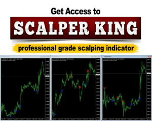 """""""Scalper King"""" Forex Indicator almost zero level of risk,scalping on M1 new 2021"""