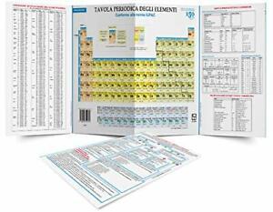 Tavola Periodica Degli Elementi - IUPAC. Proprietà e Nomenclatura Chimica