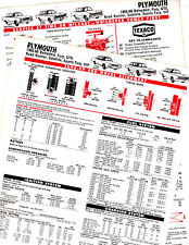 1966 1967 1968 PLYMOUTH SATELLITE GTX FURY ROAD RUNNER LUBE TUNE-UP CHARTS CC3