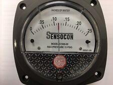 S1025 Differential Pressure Gauge