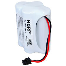 HQRP Battery for Uniden BP-180 BP-250 SPORTCAT SC-140 SC-150 SC-180 SC-200