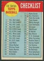 1963 Topps #79 Checklist 1-88 VG/VGEX 25821