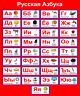 Russian Alphabet Poster NWT