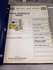 Clark Forklift ECLS20 Quick Reference Index Manual