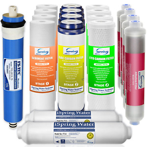 iSpring F19K75 2-Year Filter Replacement Supply Set For 6-Stage Reverse Osmosis