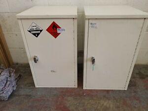 Pair Used Metal Lockable Garage Shed Storage Cupboard Cabinets