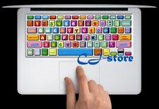 Bubble Gum Macbook Keyboard Stickers Macbook Air / Pro Keyboard Decals Skin BB