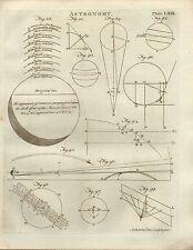 1797 georgian print ~ astronomie saturne lunes dark limb ~ mercure également lumineux