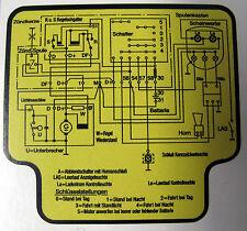 Aufkleber RT 125-1, RT 125- 2 Elektroschaltplan