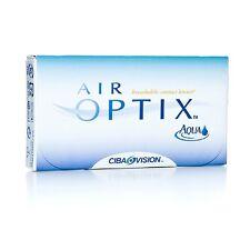 Air Optix Aqua 14.20 -0.25 8.60