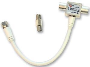 Auslass Link Antenne & Satelliten Equipment, Auslass Link, Svhc : No Svhc