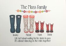 Personalised Family Welly boot print