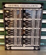 Atlas Press Decimal Equivalents Chart Machinist Lathe Tool Shop Poster Aluminum
