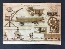 Vintage Postcard: Rail: #A3: Reproduction Plate Ralph Allen Railway Museum
