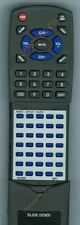 Replacement Remote for SANYO PC19R90, AVM1909S, AVM2509S, FXMG
