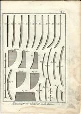 Stampa antica COSTRUZIONE CARROZZE Enciclopedia Diderot 1790 Old antique print