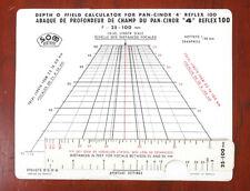 SOM BERTHIOT DEPTH OF FIELD CALCULATOR FOR THE PAN CINOR 4 REFLEX 100/170222