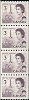 Canada Mint 1987  VF Strip 4 Scott #466 3c Definitive Coils Never Hinged
