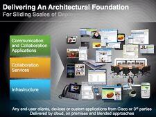 Cisco Collaboration CCNA CCNP CCIE Voice Lab VMWare ESXi CUCM CUC CUPS UCCX 12
