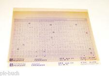 Microfich Ersatzteilkatalog Peugeot 405 bis AM 92 Stand 10/1996