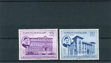 TURCHIA-TURKEY 1950 serie 3°congresso delle cooperative 1126-27 MNH
